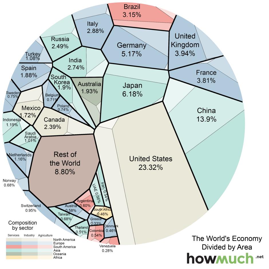 world-economy-gdp-voroni-a7d4