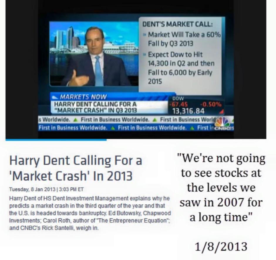 Dent 2013