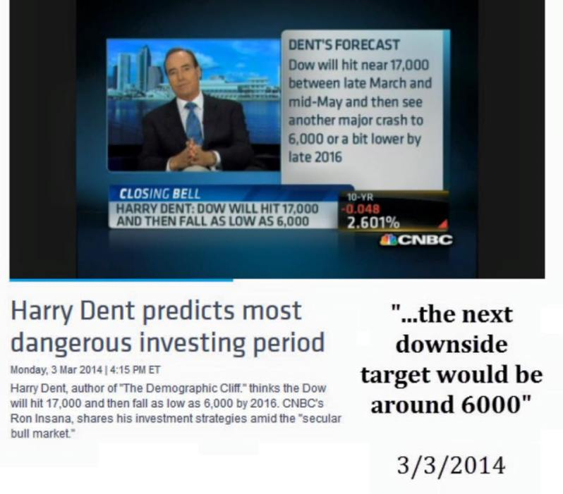 Dent 2014