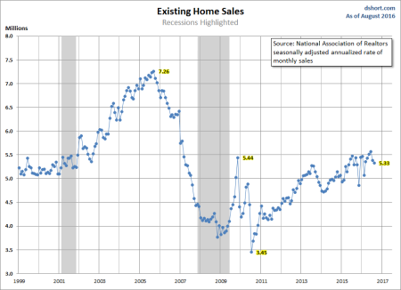existing-home-sales-ds