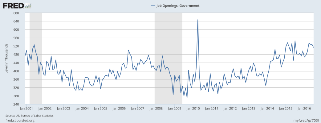 government-jobs
