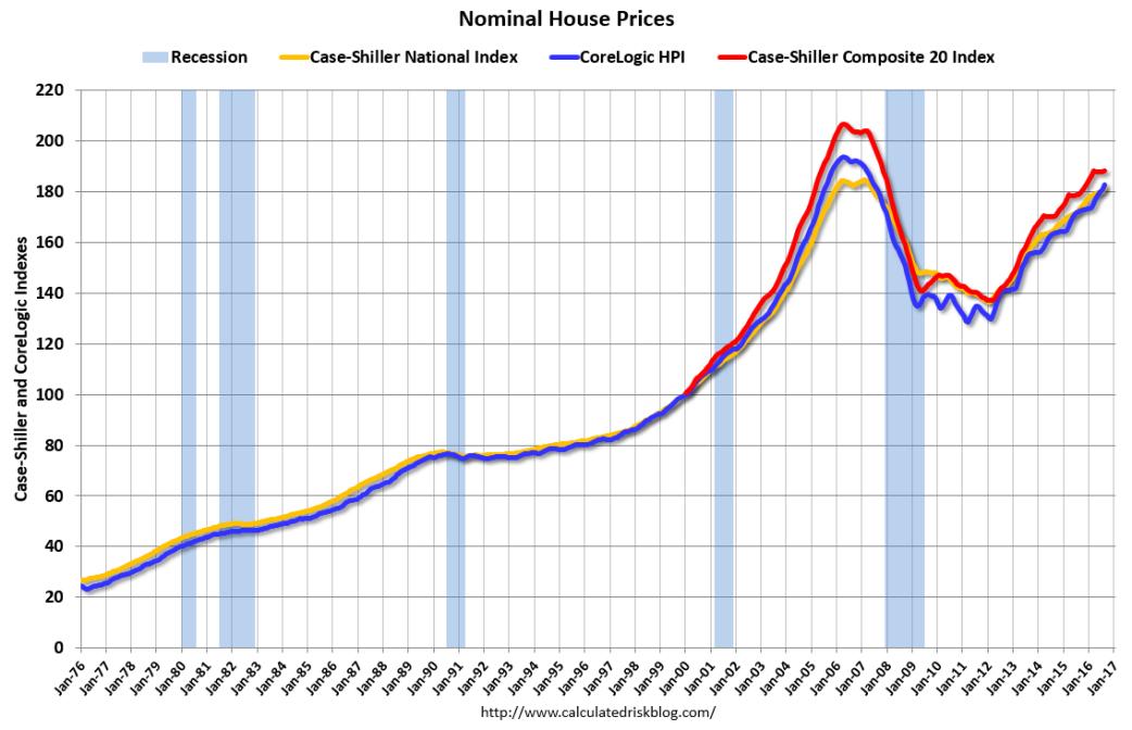 home-prices-logan