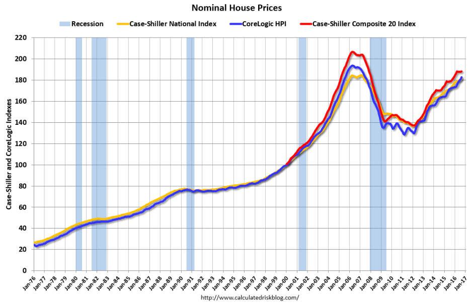 home-prices-logan