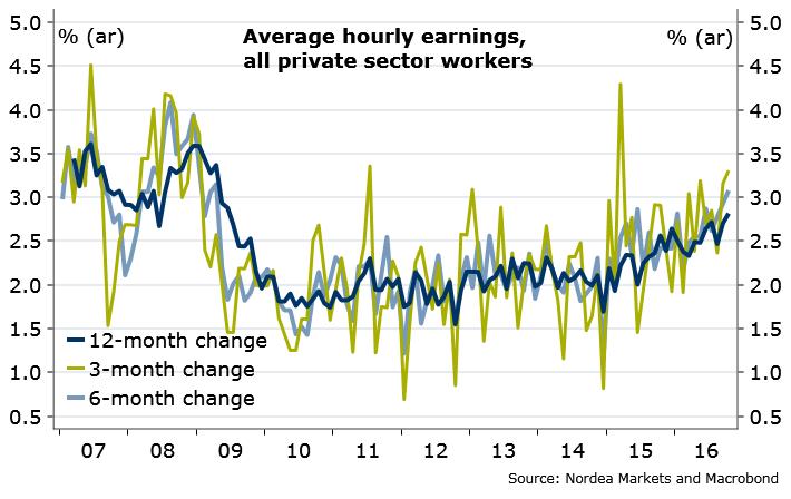 wage-growth