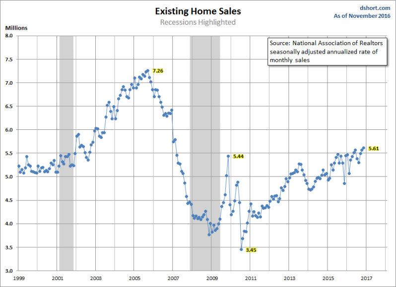 dec-ext-sales