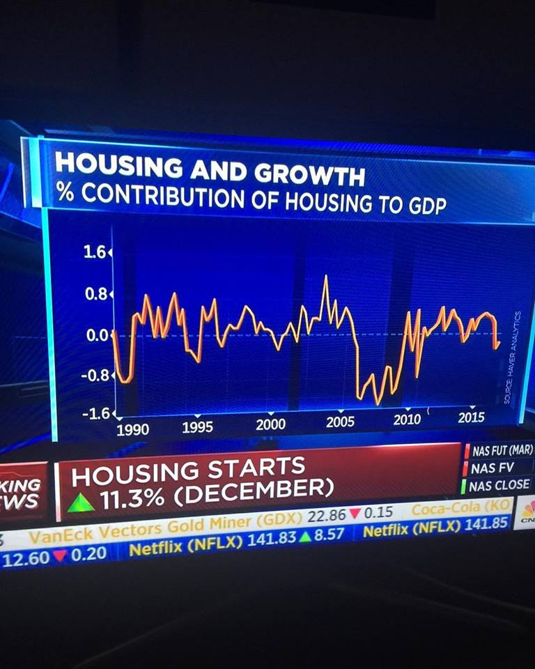 economics-housing-starts