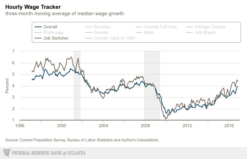 jan-wage-tracker