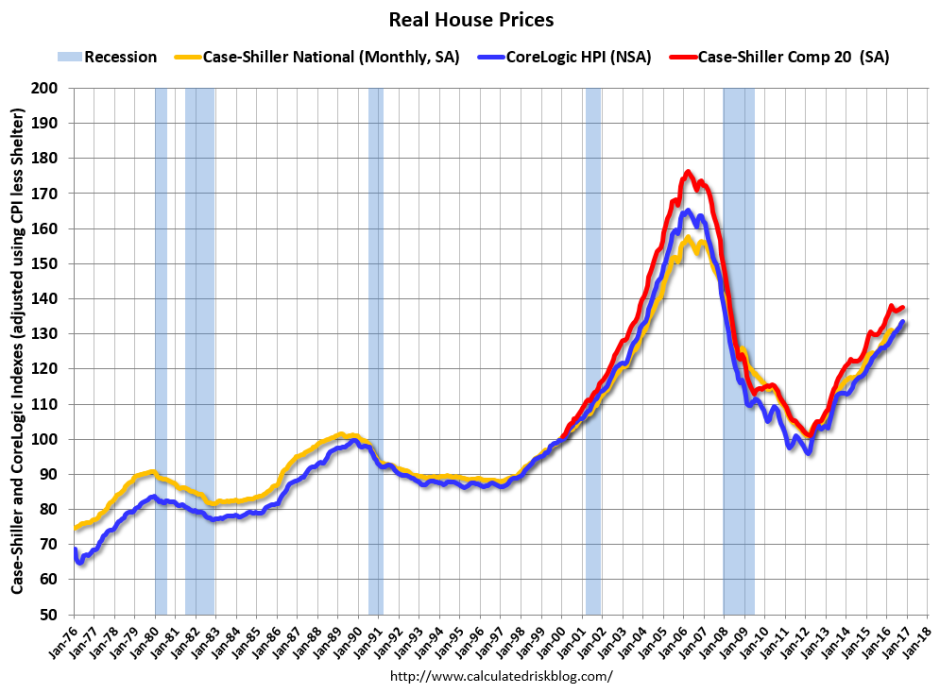 real-home-prices-bill