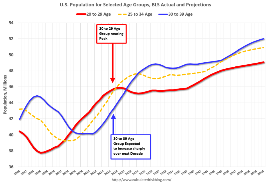 DemographicBuyRent