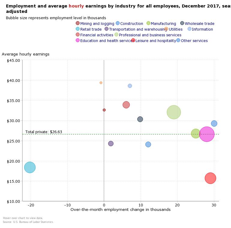 Jan Wage Breakdown