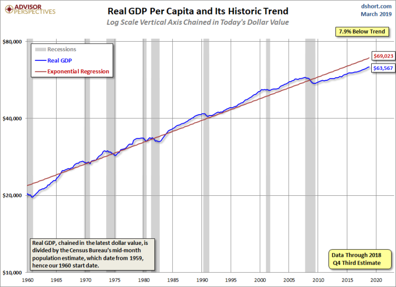 April Q4 GDP Per capita long 2nd R
