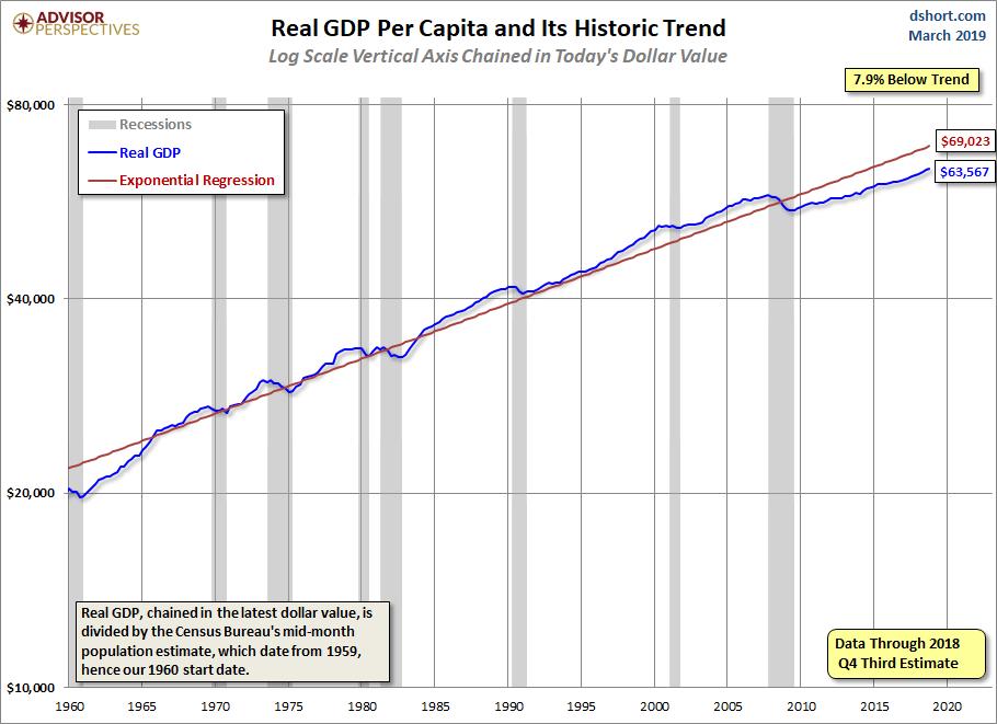 April Q4 GDP Per capita long 2nd R