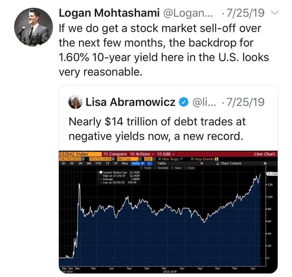 Can The 10-Year Yield Break Under 1%? – Logan Mohtashami
