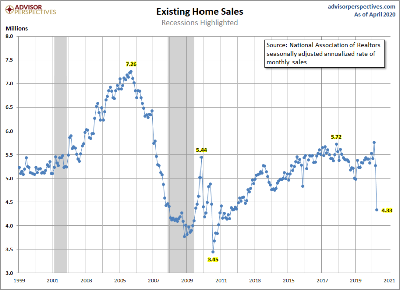 May Existing Home Sales Report
